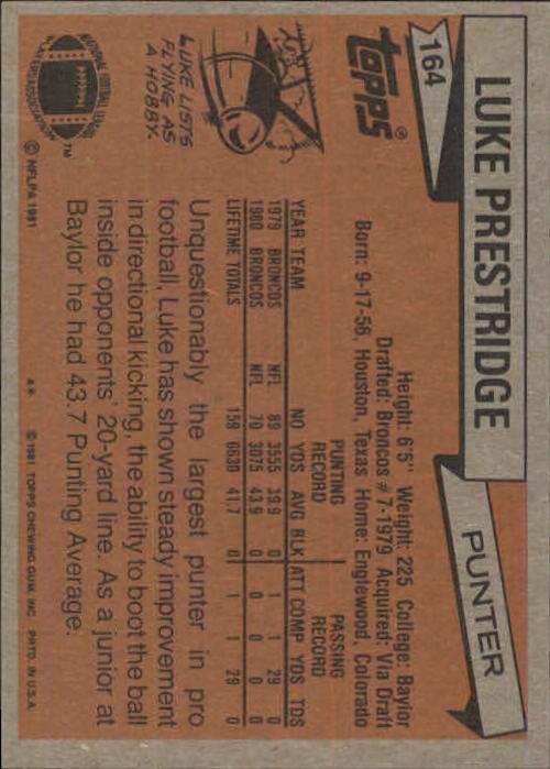 1981 Topps #164 Luke Prestridge back image