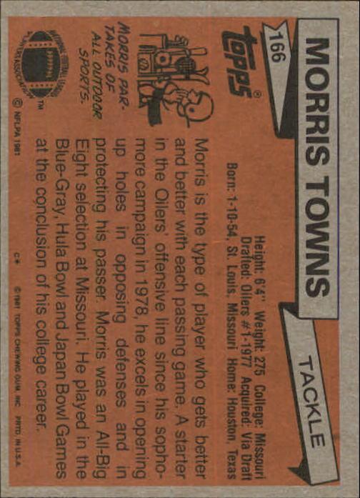 1981 Topps #166 Morris Towns back image
