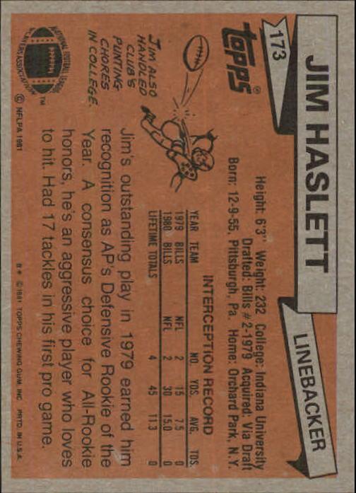 1981 Topps #173 Jim Haslett RC back image