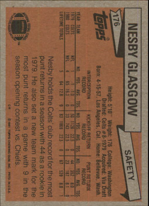 1981 Topps #176 Nesby Glasgow RC back image