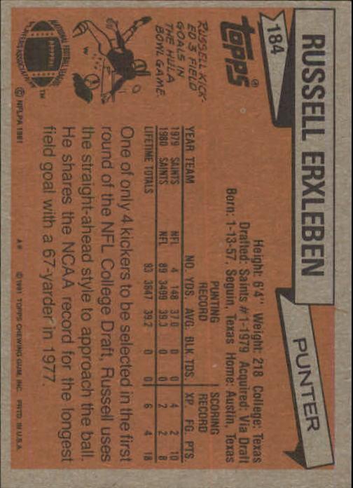 1981 Topps #184 Russell Erxleben back image