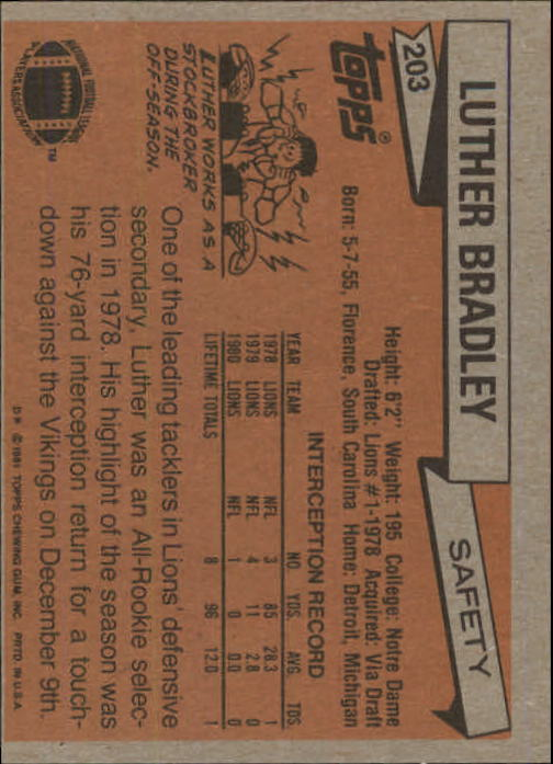 1981 Topps #203 Luther Bradley back image