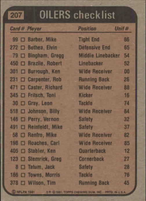 1981 Topps #207 Houston Oilers TL/Carl Roaches/Mike Barber/Jack Tatum/Jesse Baker/Robert Brazile/(checklist back) back image