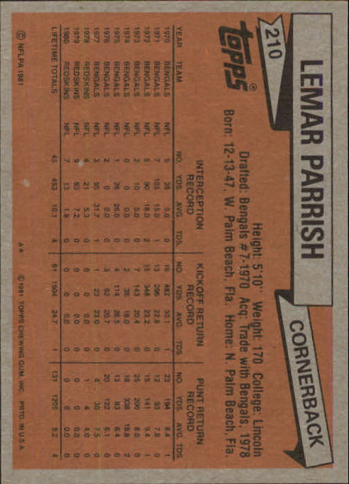 1981 Topps #210 Lemar Parrish back image