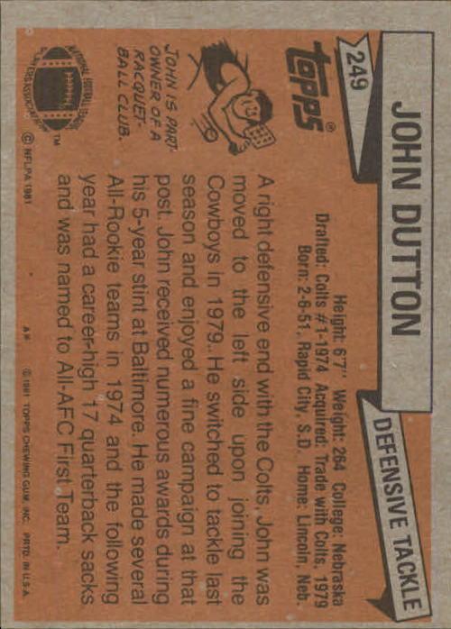 1981 Topps #249 John Dutton back image