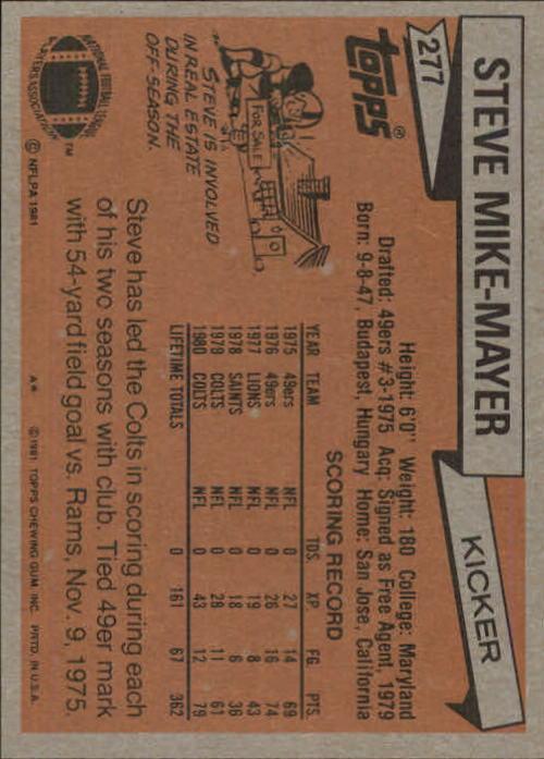 1981 Topps #277 Steve Mike-Mayer back image