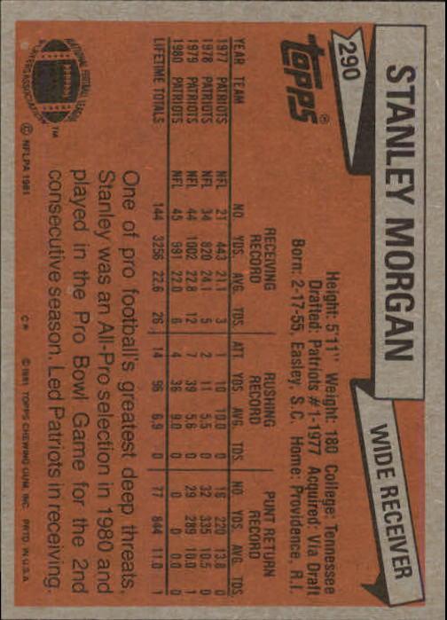 1981 Topps #290 Stanley Morgan AP back image