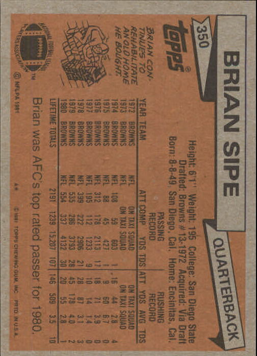 1981 Topps #350 Brian Sipe AP back image