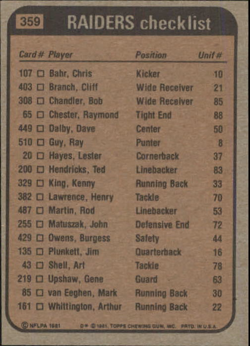 1981 Topps #359 Oakland Raiders TL/Mark Van Eeghen/Cliff Branch/Lester Hayes/Cedrick Hardman/Ted Hendricks/(checklist back) back image