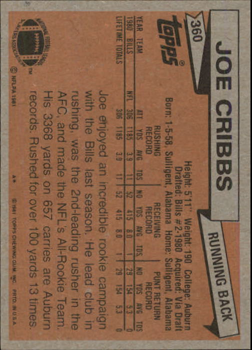 1981 Topps #360 Joe Cribbs AP RC back image
