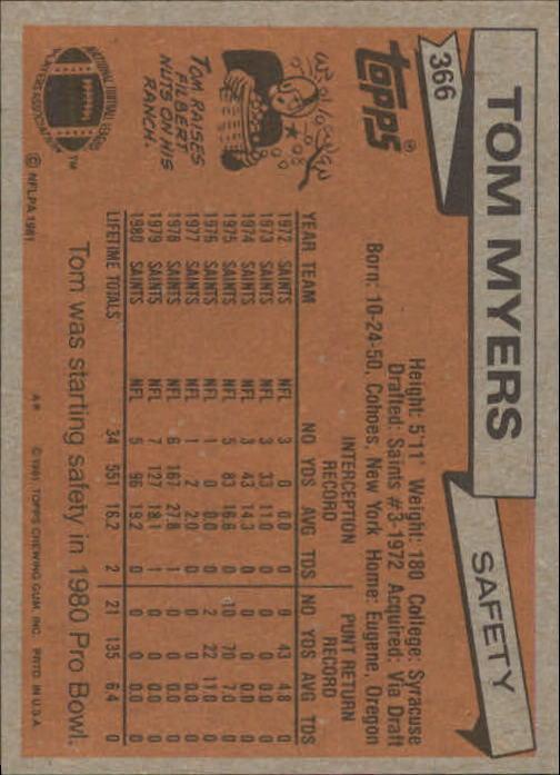 1981 Topps #366 Tom Myers back image