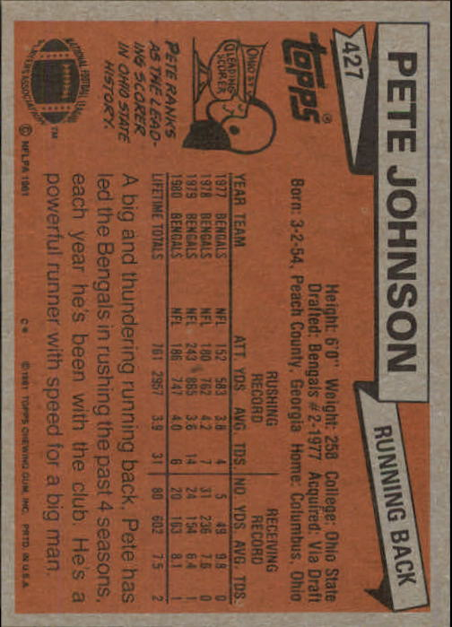1981 Topps #427 Pete Johnson back image