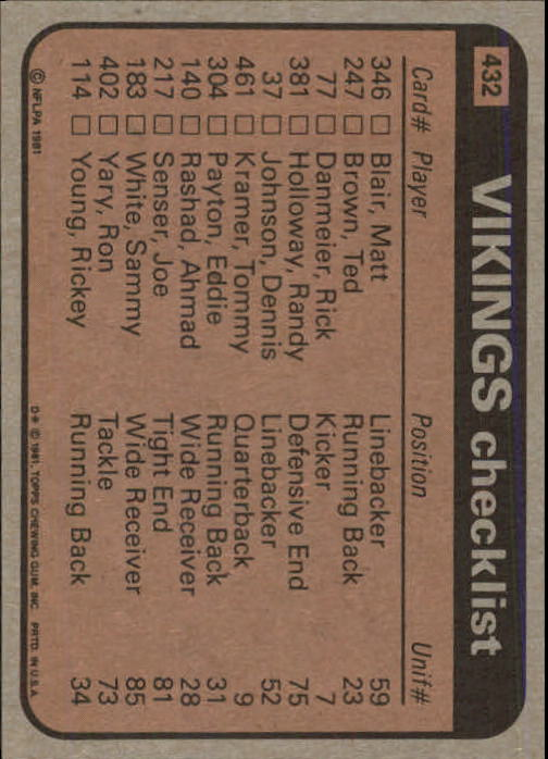 1981 Topps #432 Minnesota Vikings TL/Ted Brown/Ahmad Rashad/John Turner/Doug Sutherland/(checklist back) back image