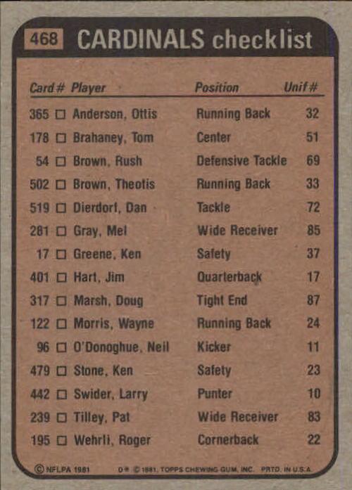 1981 Topps #468 St. Louis Cardinals TL/Ottis Anderson/Pat Tilley/Ken Stone/Curtis Greer/Steve Neils/(checklist back) back image