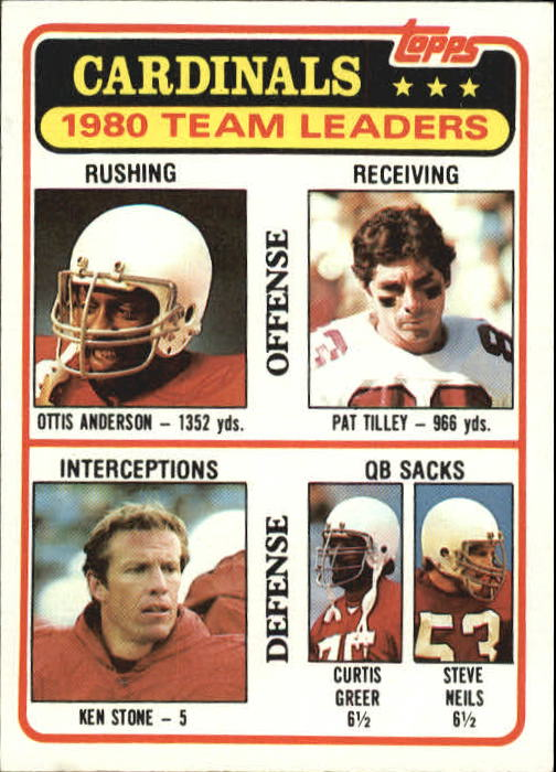 1981 Topps #468 St. Louis Cardinals TL/Ottis Anderson/Pat Tilley/Ken Stone/Curtis Greer/Steve Neils/(checklist back)