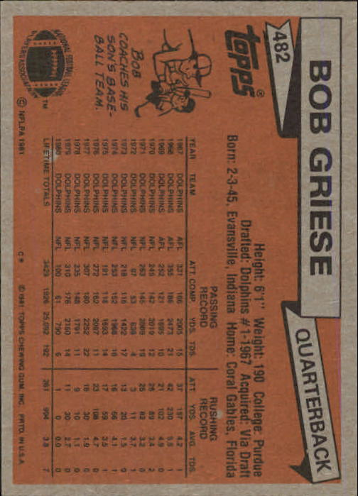 1981 Topps #482 Bob Griese back image