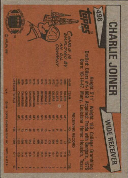 1981 Topps #496 Charlie Joiner back image