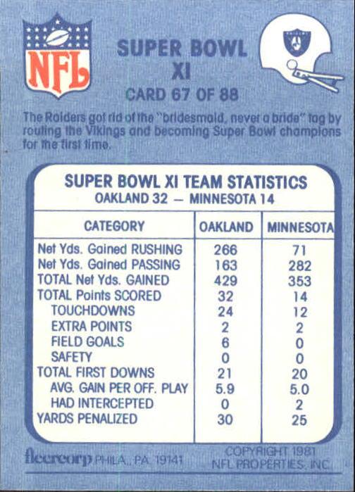 1981 Fleer Team Action #67 Super Bowl XI back image