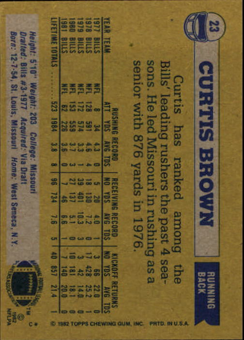 1982 Topps #23 Curtis Brown back image