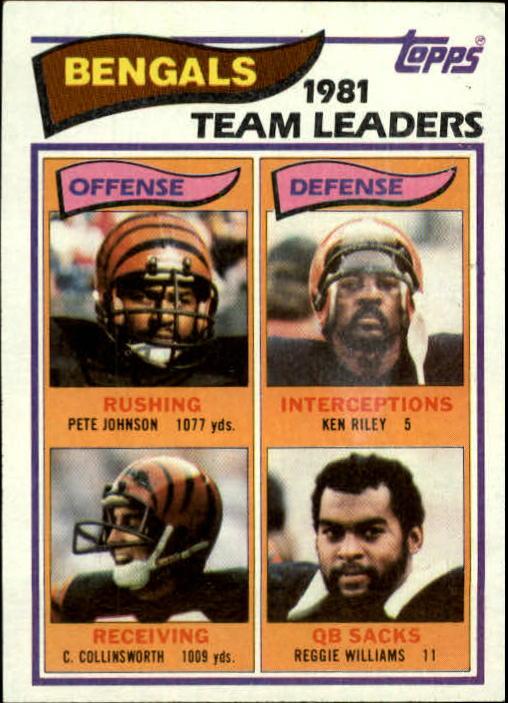 1982 Topps #36 Cincinnati Bengals TL/Pete Johnson/Cris Collinsworth/Ken Riley/Reggie Williams