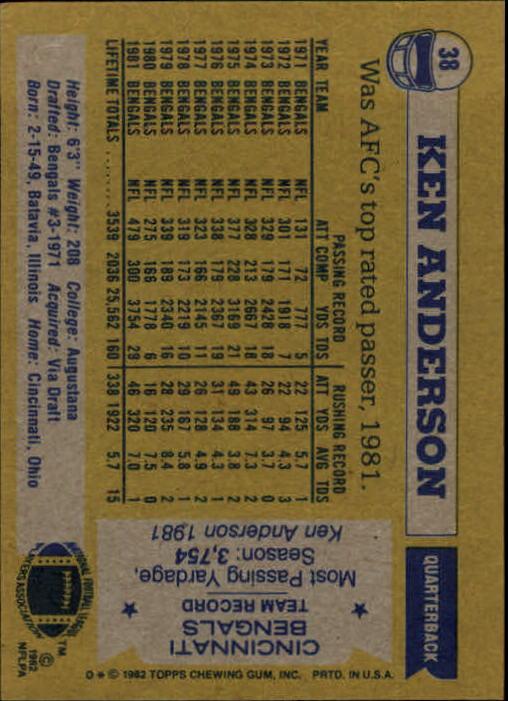 1982 Topps #38 Ken Anderson AP back image