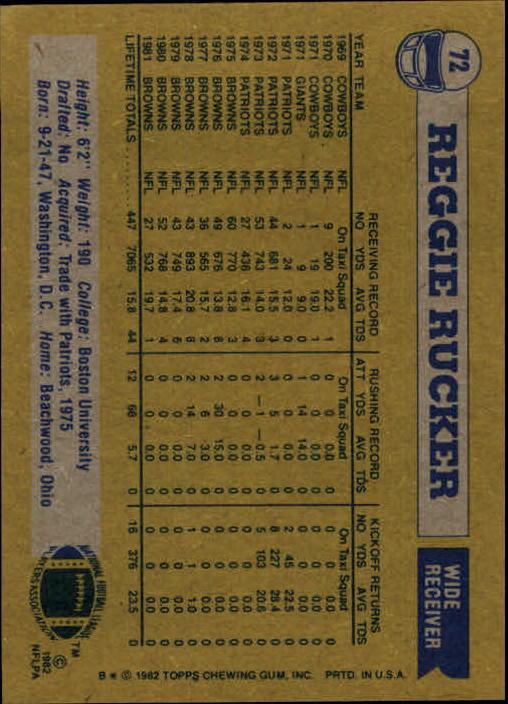 1982 Topps #72 Reggie Rucker back image