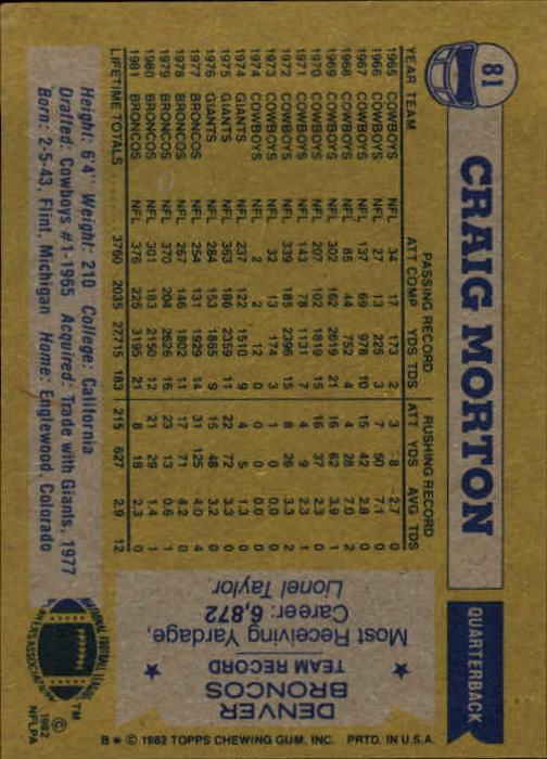 1982 Topps #81 Craig Morton back image