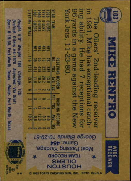 1982 Topps #103 Mike Renfro back image