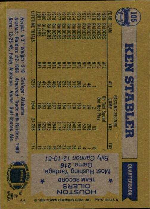 1982 Topps #105 Ken Stabler back image