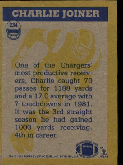 1982 Topps #234 Charlie Joiner IA back image