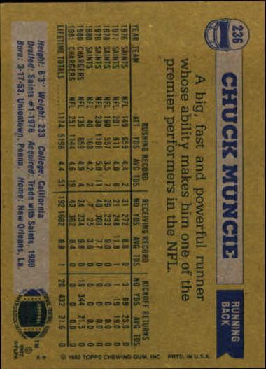 1982 Topps #236 Chuck Muncie back image