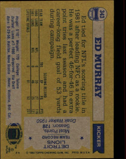 1982 Topps #343 Ed Murray back image