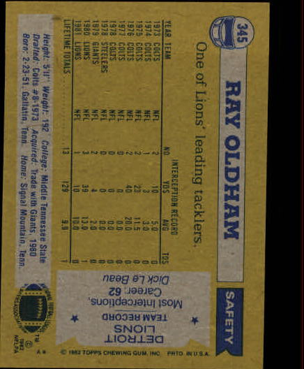 1982 Topps #345 Ray Oldham back image