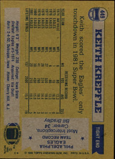 1982 Topps #449 Keith Krepfle back image