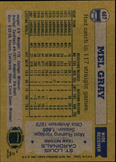 1982 Topps #467 Mel Gray back image