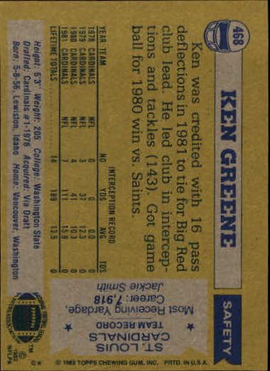 1982 Topps #468 Ken Greene back image