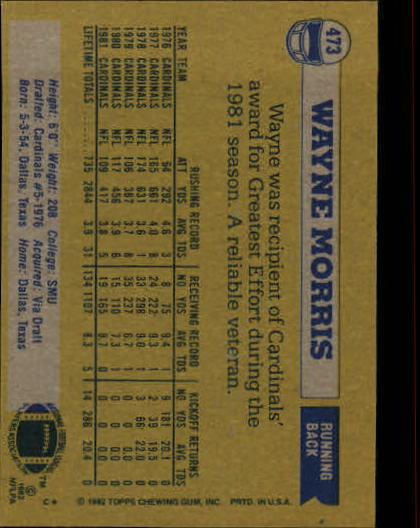 1982 Topps #473 Wayne Morris back image