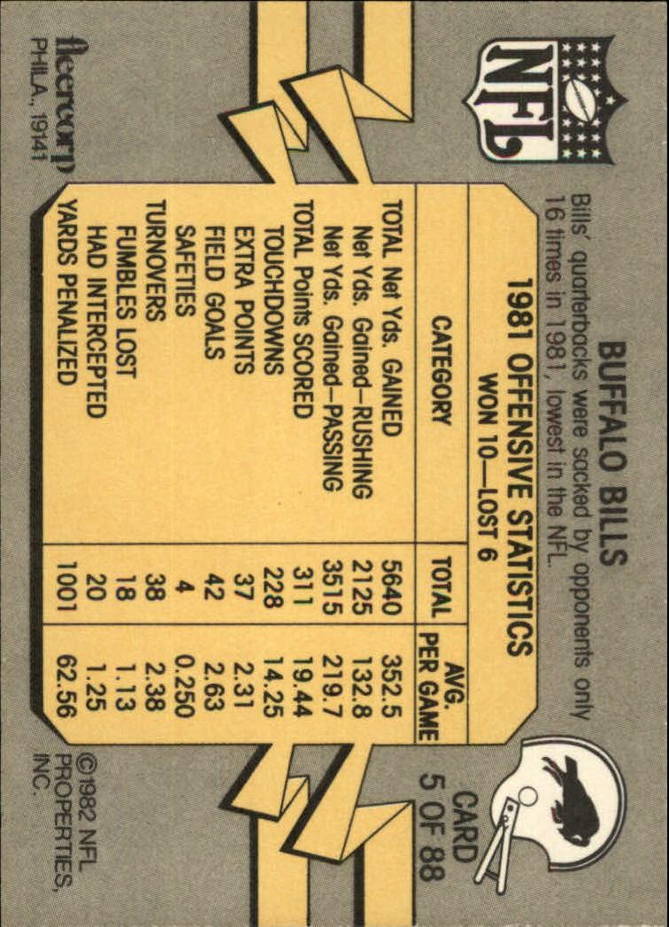 1982 Fleer Team Action #5 Buffalo Bills back image