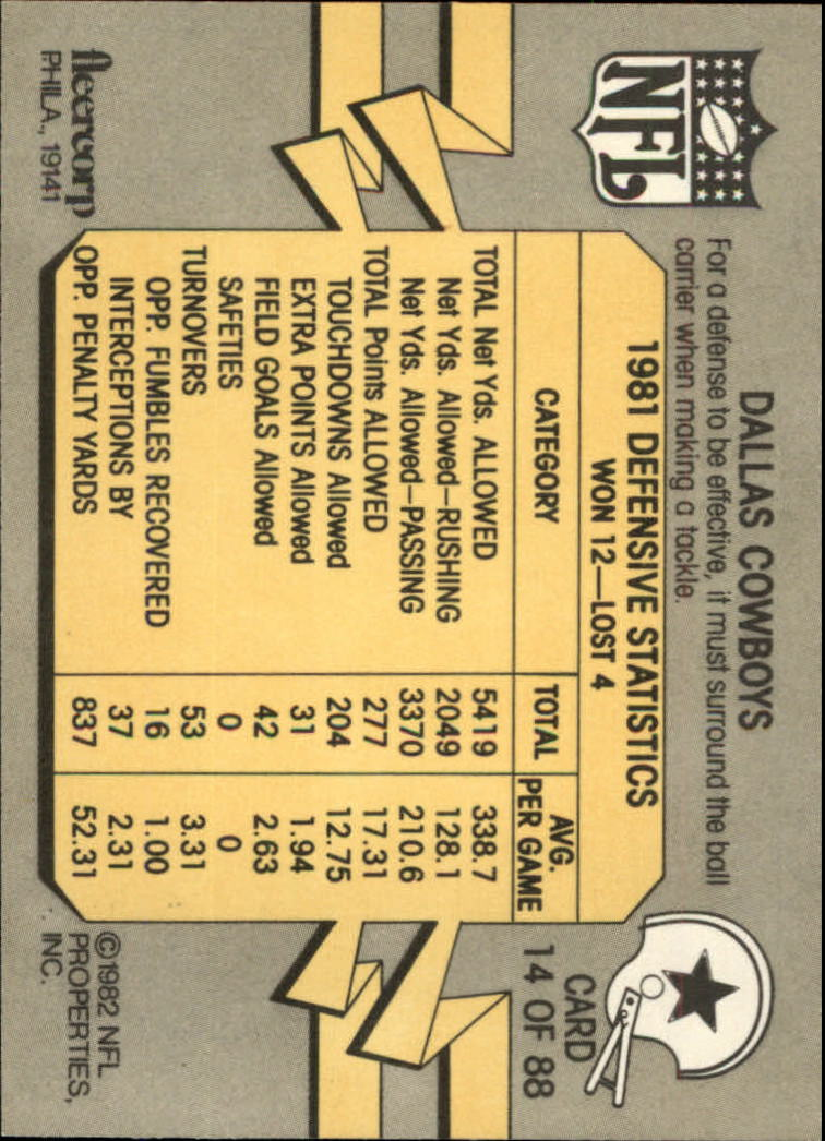 1982 Fleer Team Action #14 Dallas Cowboys back image