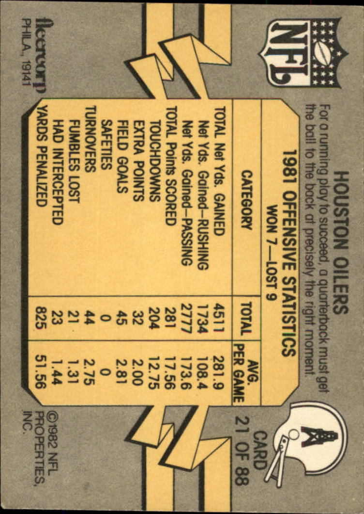1982 Fleer Team Action #21 Houston Oilers back image