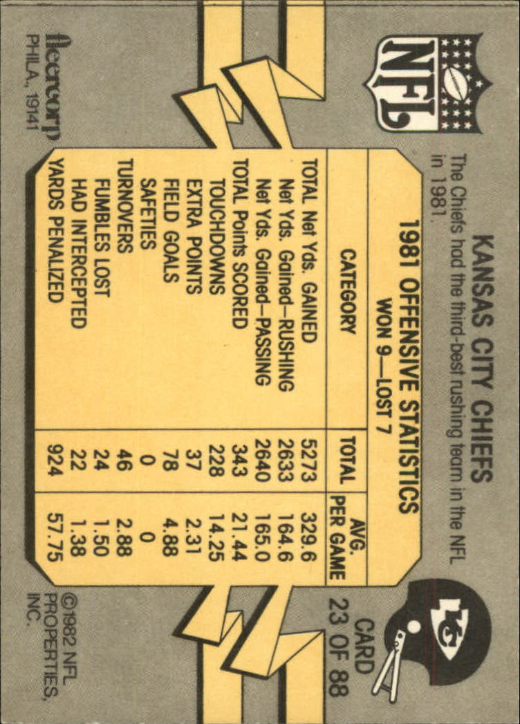 1982 Fleer Team Action #23 Kansas City Chiefs back image