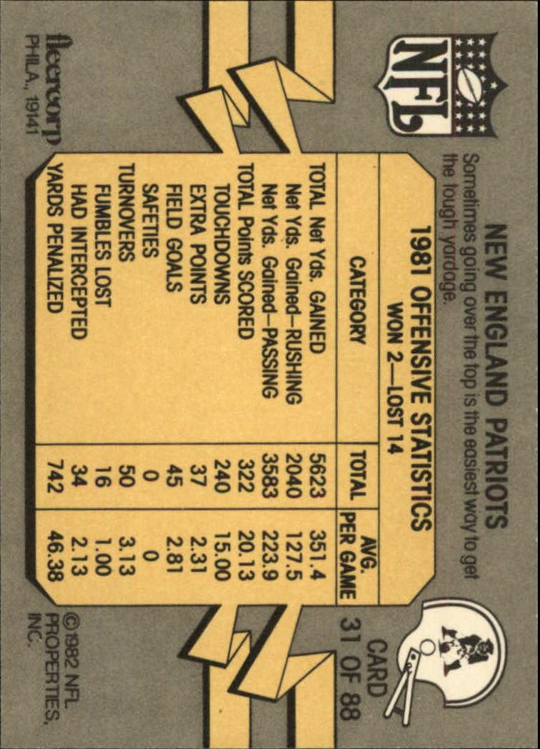 1982 Fleer Team Action #31 New England Patriots back image
