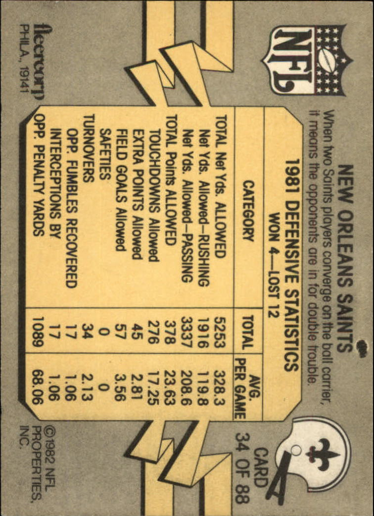 1982 Fleer Team Action #34 New Orleans Saints back image