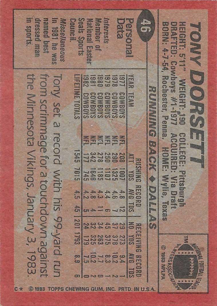 1983 Topps #46 Tony Dorsett DP PB back image