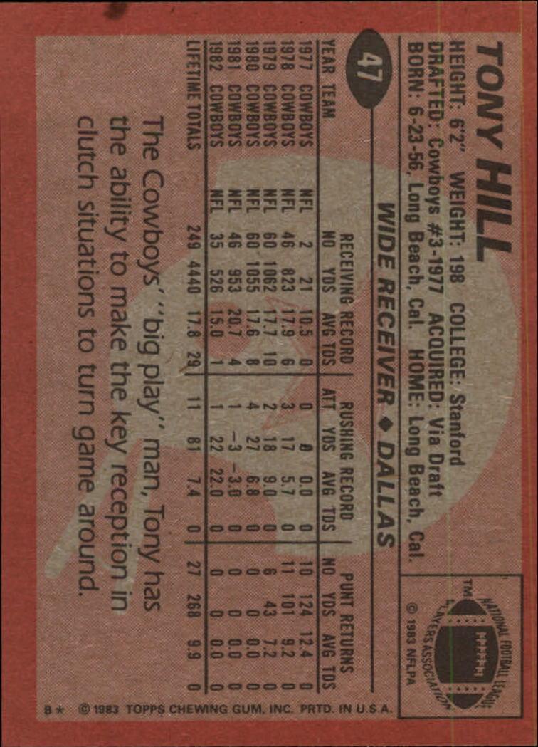 1983 Topps #47 Tony Hill back image