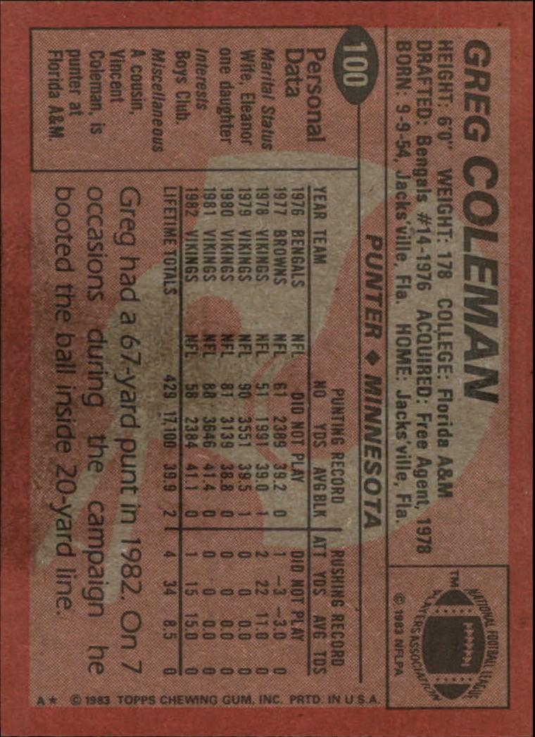 1983 Topps #100 Greg Coleman back image