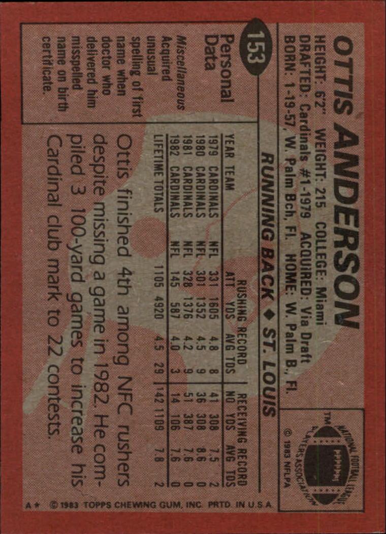 1983 Topps #153 Ottis Anderson back image