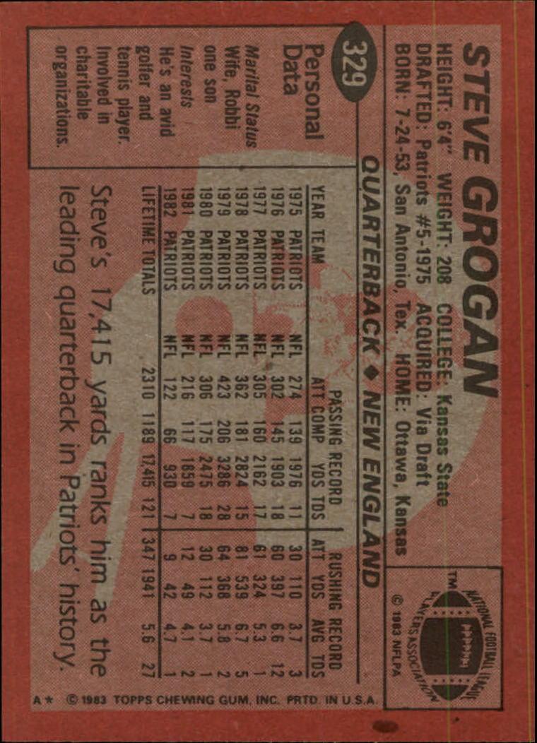 1983 Topps #329 Steve Grogan back image