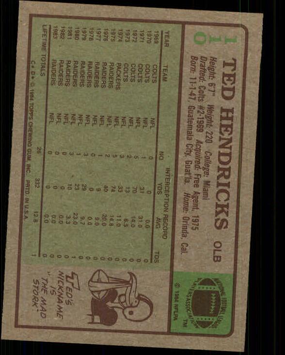 1984 Topps #110 Ted Hendricks PB back image