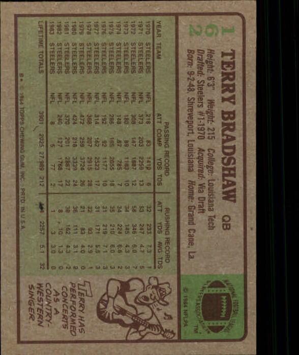 1984 Topps #162 Terry Bradshaw back image